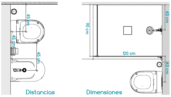 Resultado de imagen para medidas minimas de un ba o for Distribucion banos pequenos diseno