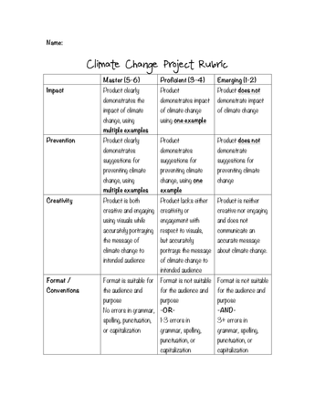 Climate Change Project Rubric Rubrics For Projects Climate
