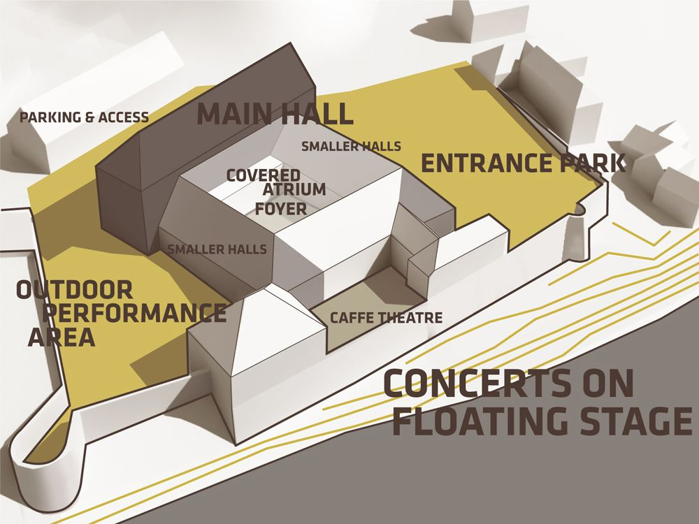 Gallery Of Ptruj Performance Center Competition Winner