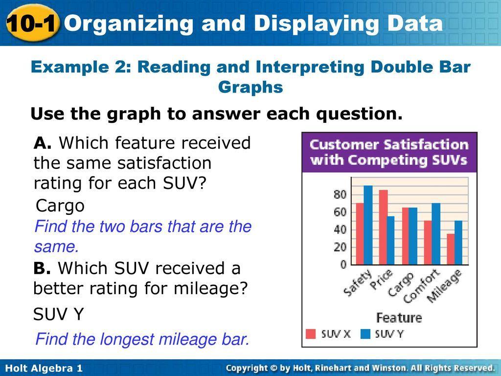 Double Bar Graph Example