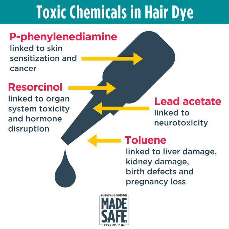 Toxic Chemicals In Hair Dye And Safer Options Dyed Hair Toxic Chemicals Chemical Free Shampoos