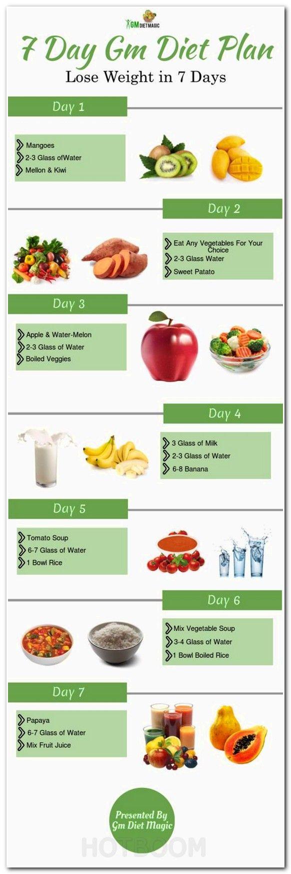 Diet Gm Menu :