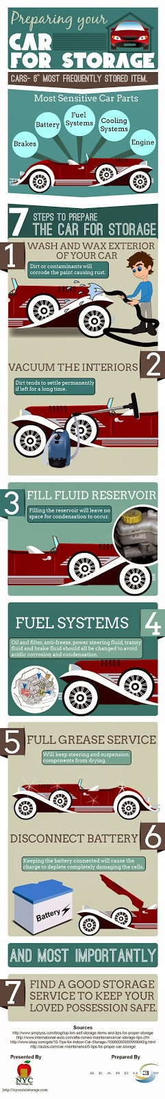 This infographic titled u0027Preparing Your Car For Storageu0027 helps potential storage unit renters with  sc 1 st  Pinterest & This infographic titled u0027Preparing Your Car For Storageu0027 helps ...