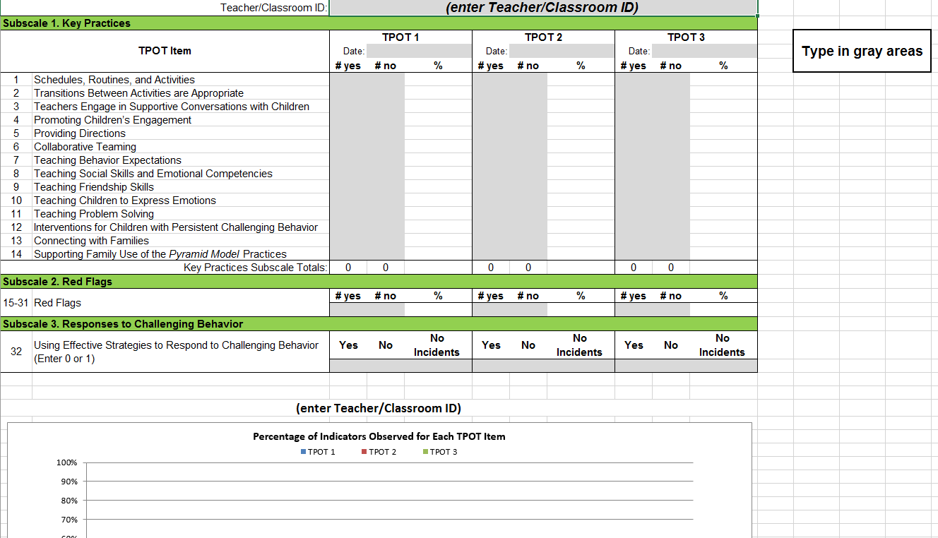 Tpot Scoring Spreadsheet Brookes Publishing Co Teacher Classroom Spreadsheet Classroom