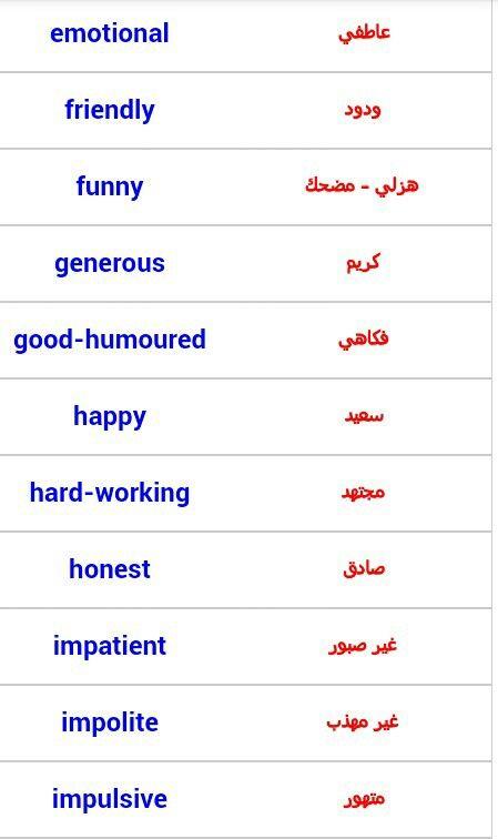 صفات شخصية English Language Learning Grammar Learn English Vocabulary English Language Teaching