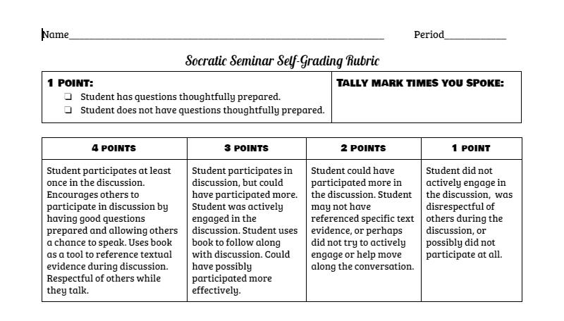 Socratic Seminars Socratic seminar, Seminar, Writing
