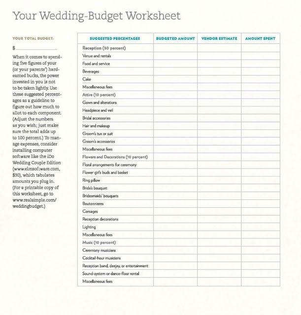 All Things Wedding Budget  Wedding Ideas    Wedding
