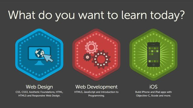 Codeacademy Learn To Code Learn Web Design Web Development Design Web Design Programs