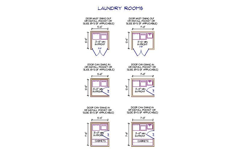 minimum space requirements for powder and laundry room in