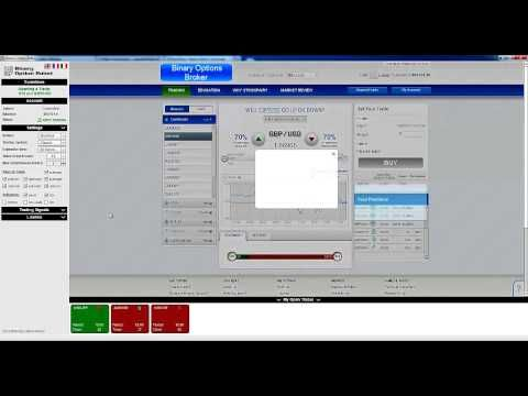 Top binary options software
