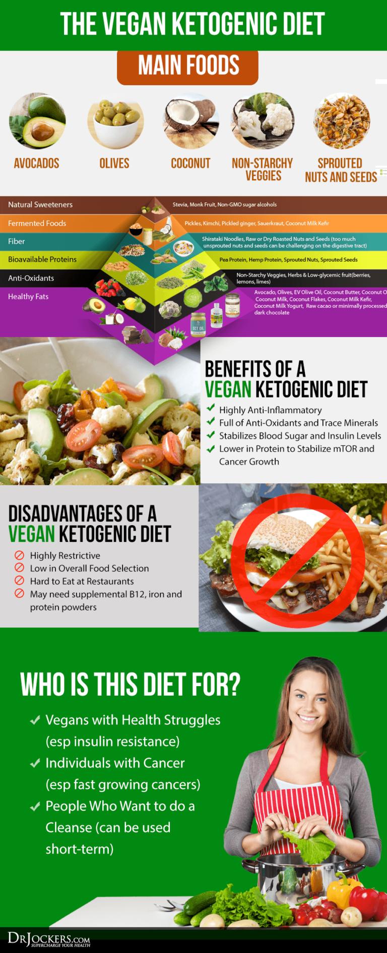 how to keto diet vegan