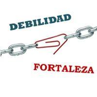 Dinámica Debilidad y Fortaleza