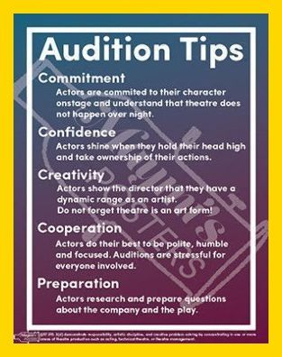 Theatre Audition Tips Poster How To Get Into Voice Acting Voice Over Jobs From Home Acting Tips Acting Quotes Singing Tips