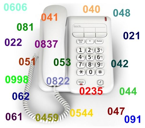 United kingdom phone number format http://www.thetelephonecodes ...
