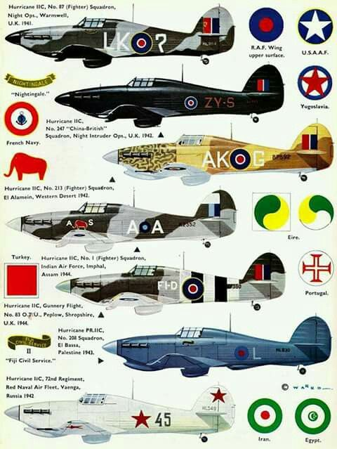 Pin by Qué Bacán! on British WWII Fighters   Battle of