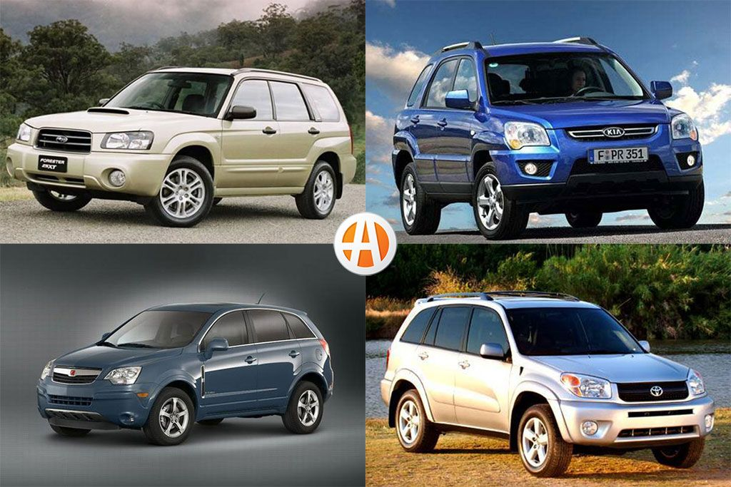 cover.jpg in 2020 Compact suv, Autotrader, Family suv