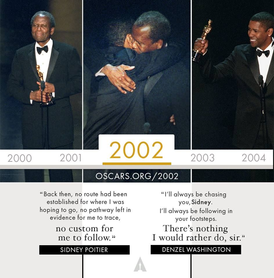 TBT: Relive our 2002 ceremony at Oscars.org/2002 | Major moments include: Denzel Washington won Best Actor Halle Berry won Best Actress Sidney Poitier won an Honorary Award Jim Broadbent won Best Supporting Actor Jennifer Connelly won Best Supporting Actress
