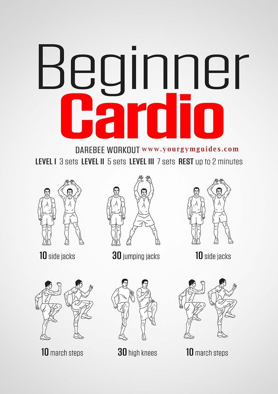 Cardio Workouts At Home #cardioworkouts In 2020