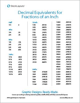 Measurement Conversion Chart Inches To Decimals Measurement Conversion Chart Measurement Conversions Decimals