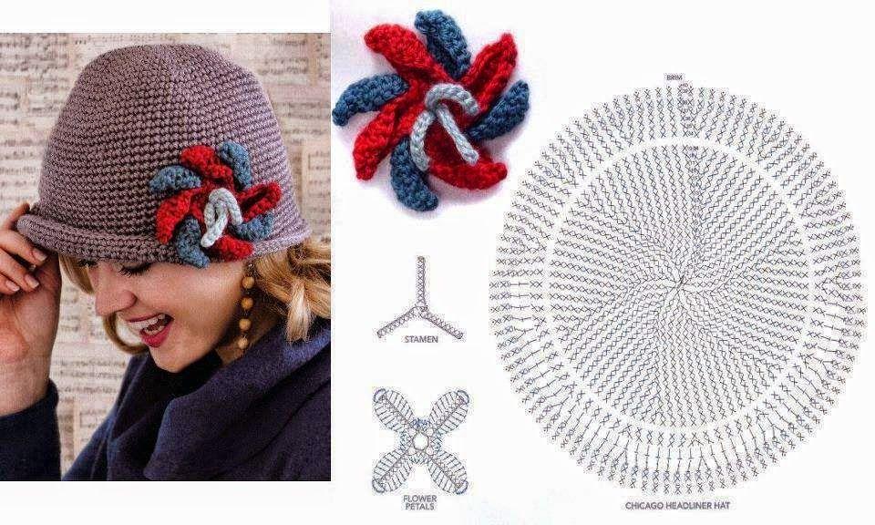 5 modelos de gorros con sus respectivos patrones para tejer al ...