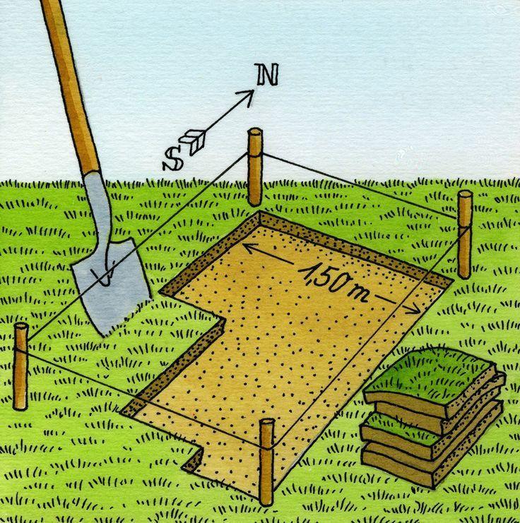 Das 1,50 Meter breite Beet in Nord-Süd-Richtung anlegen: Rasen abstechen und ei...-#abstechen #anlegen #Beet #breite #Das #ei #Meter #NordSüdRichtung #Rasen #und #beetanlegen Das 1,50 Meter breite Beet in Nord-Süd-Richtung anlegen: Rasen abstechen und ei...-#abstechen #anlegen #Beet #breite #Das #ei #Meter #NordSüdRichtung #Rasen #und #beetanlegen Das 1,50 Meter breite Beet in Nord-Süd-Richtung anlegen: Rasen abstechen und ei...-#abstechen #anlegen #Beet #breite #Das #ei #Meter #NordSüdRic #beetanlegen