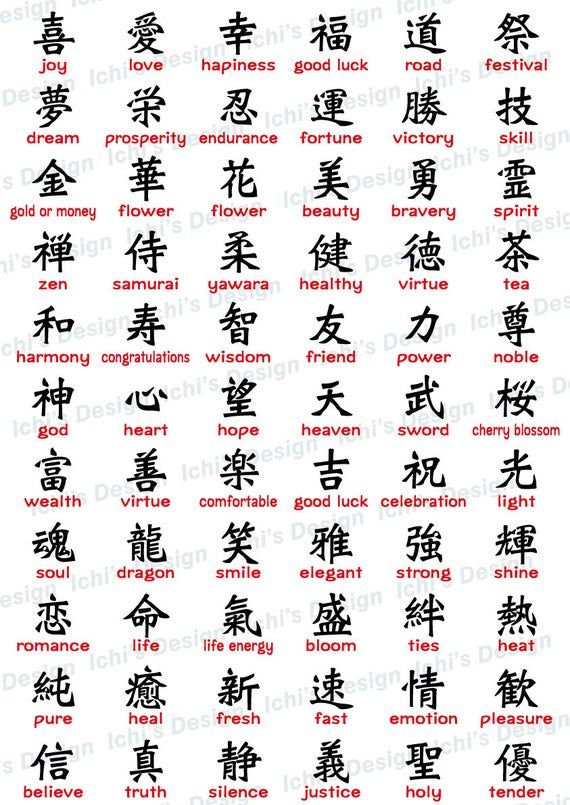 Japanese Kanji Set instant download / eps / png /s