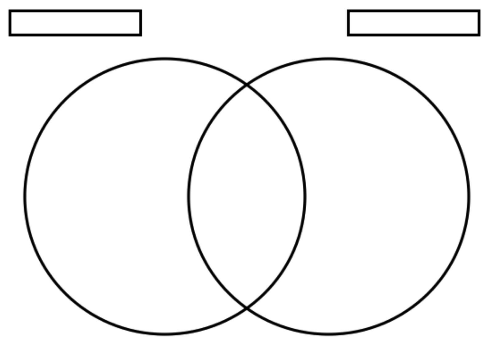 Venn Diagram Template
