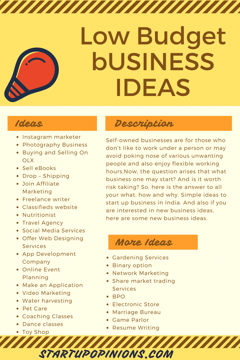 50 Business Ideas for Small Business Development Low
