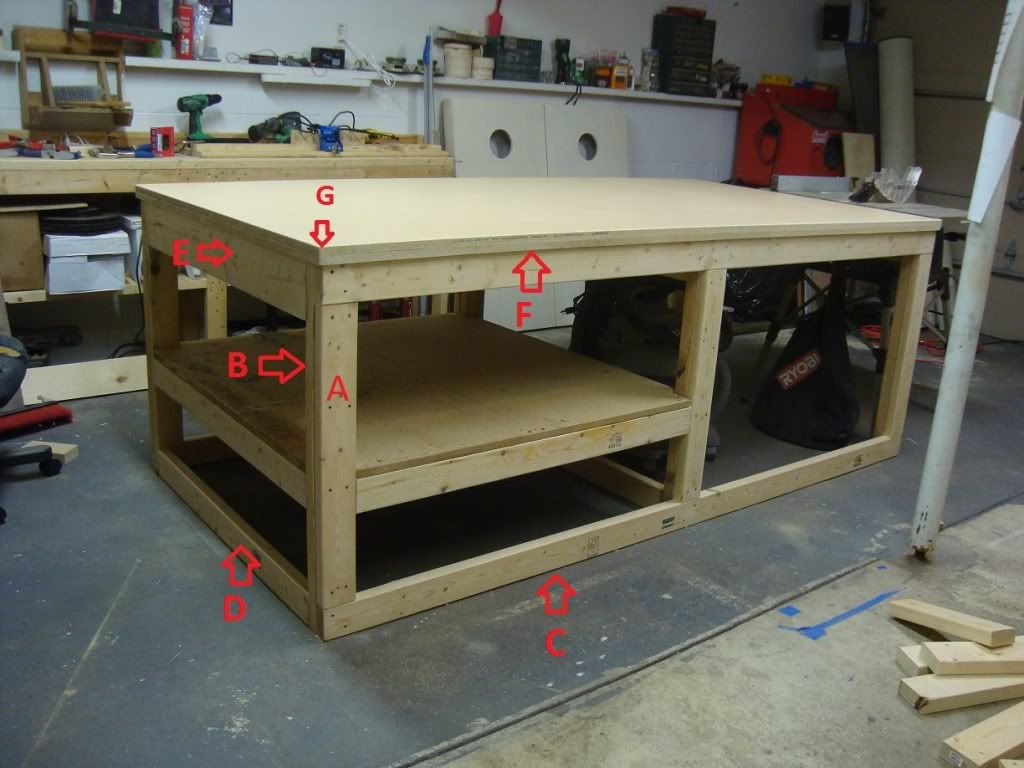Woodwork 4 x 8 workbench plans pdf plans workshop for Woodworks design office 8