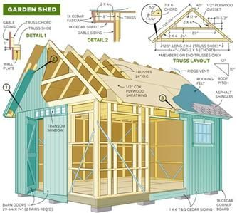 Wooden House Construction Google Search Free Shed Planswood