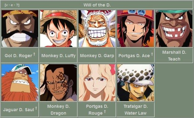 One Piece Members Of The Fated D Clan One Piece Pictures