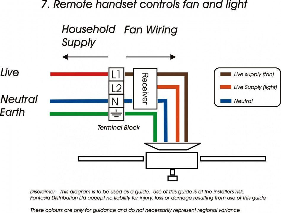 hunter 27183 wiring diagram pin by prtha lastnight on room ideas low budget ceiling fan  ceiling fan