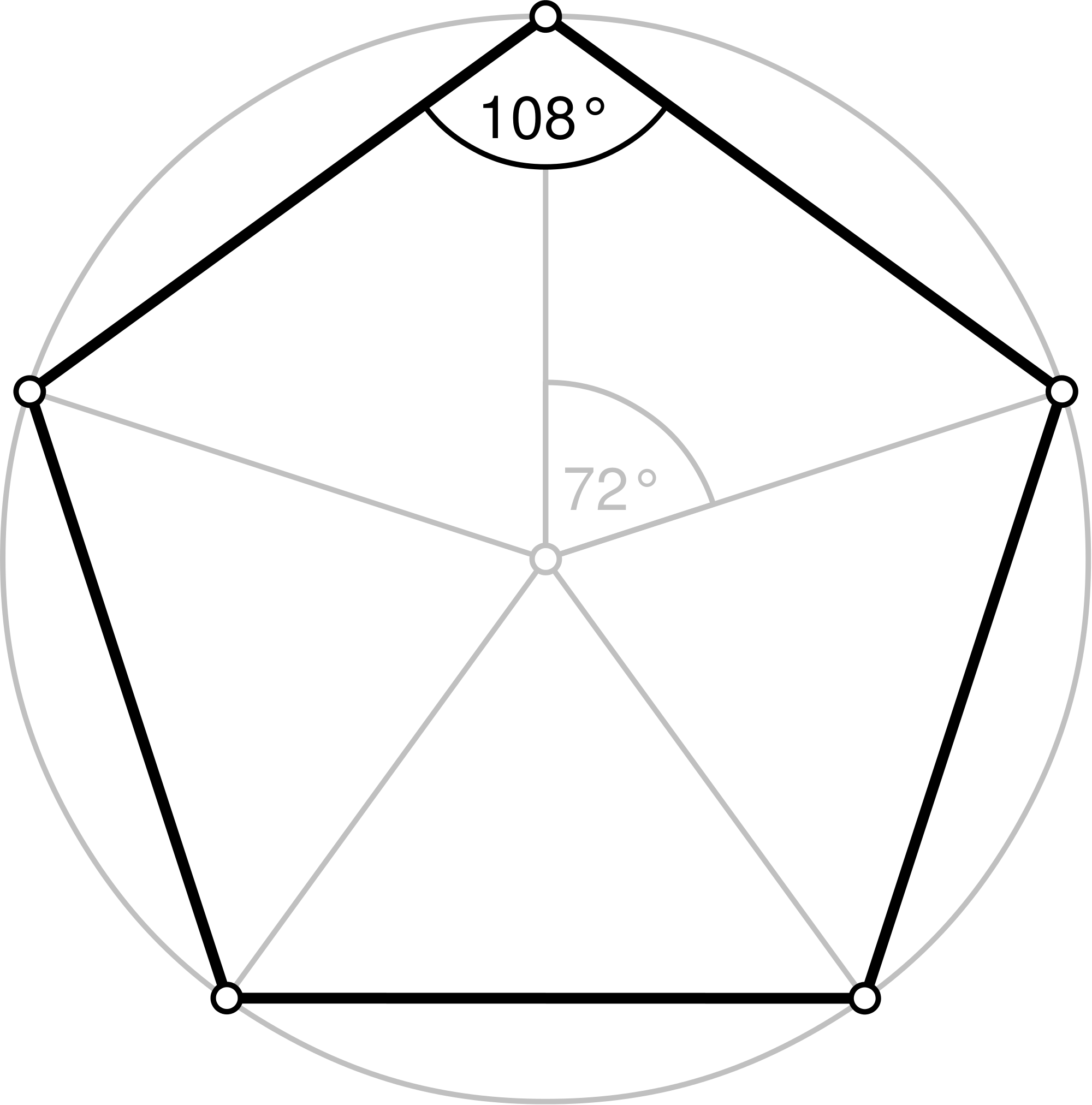 Pentagram With 72 Degree Segments