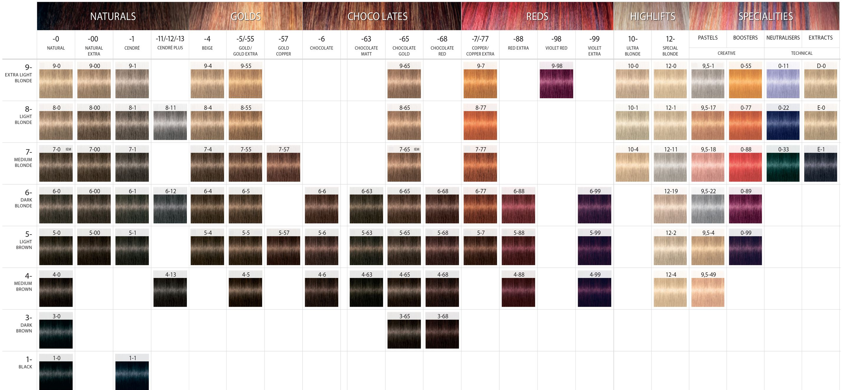 Schwarzkopf Hair Color Chart Igora Professional Permanent