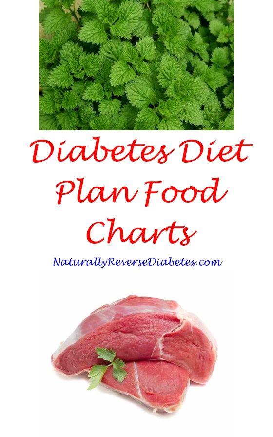Diabetes reverse products diabetes diabetes diet and diabetic diabetes reverse products diabetes diabetes diet and diabetic food recipes forumfinder Gallery