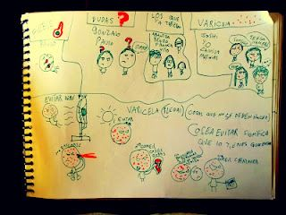 tarek y sus dibujos de La varicela