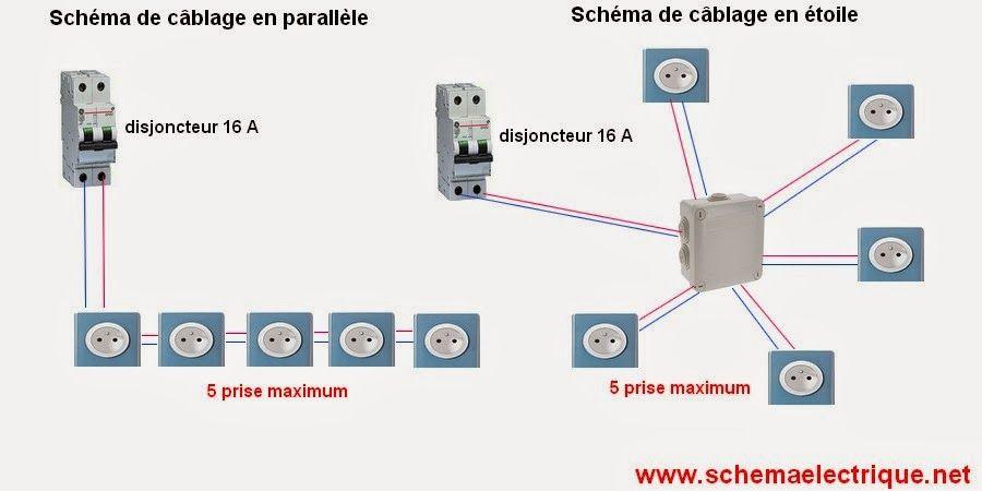 schéma de branchement prise électrique norme montage prise de
