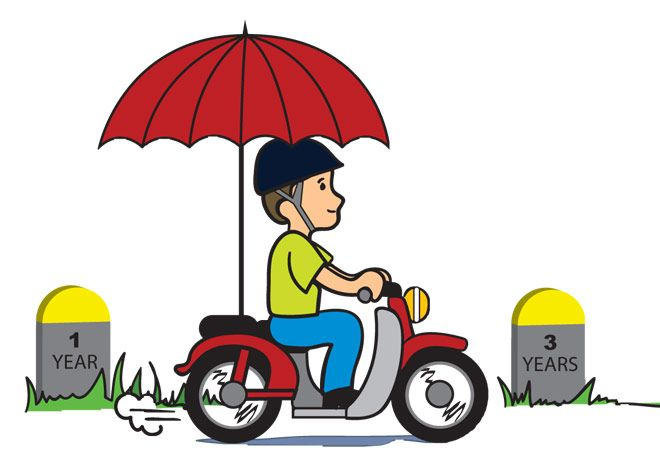 National Insurance Company Provides Bike Insurance Policy In