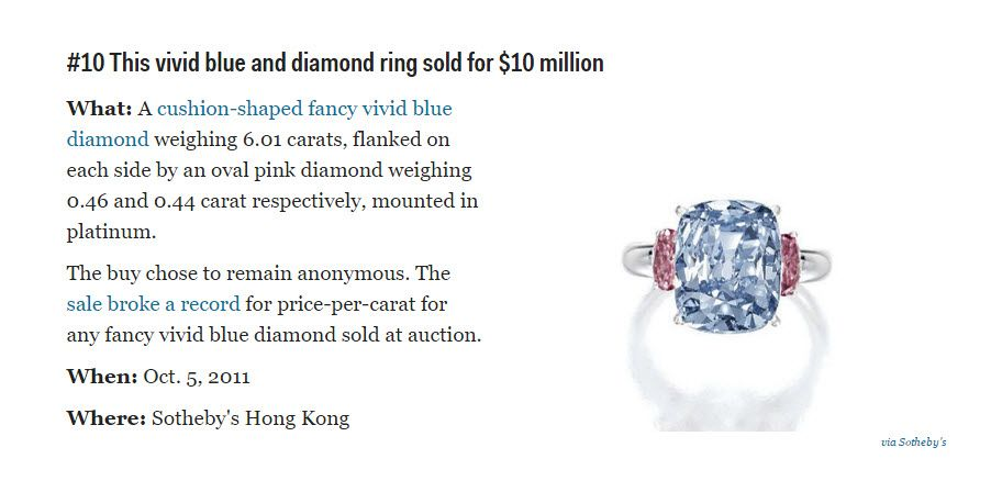 The #10 Most Expensive Piece Of Jewelry Ever Sold At Auction    Source: Business Insider