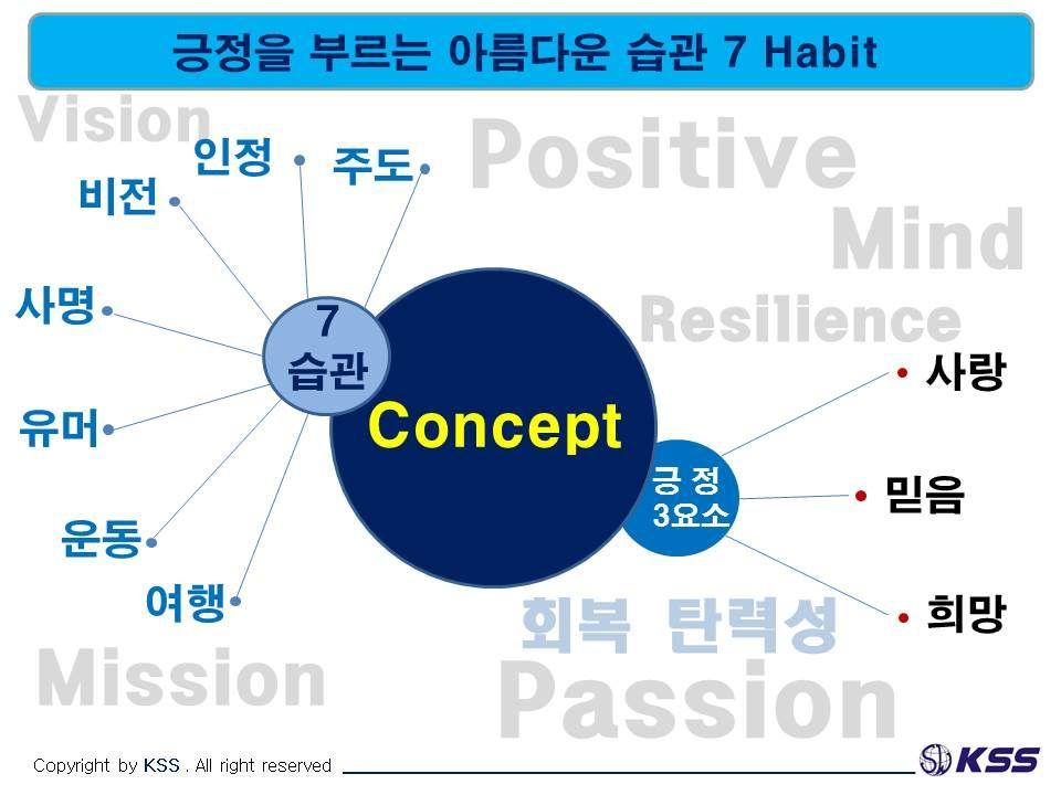행복멘토단 주관 송년국회행복특강<행복한 유머리스트>강의자료 PPT12