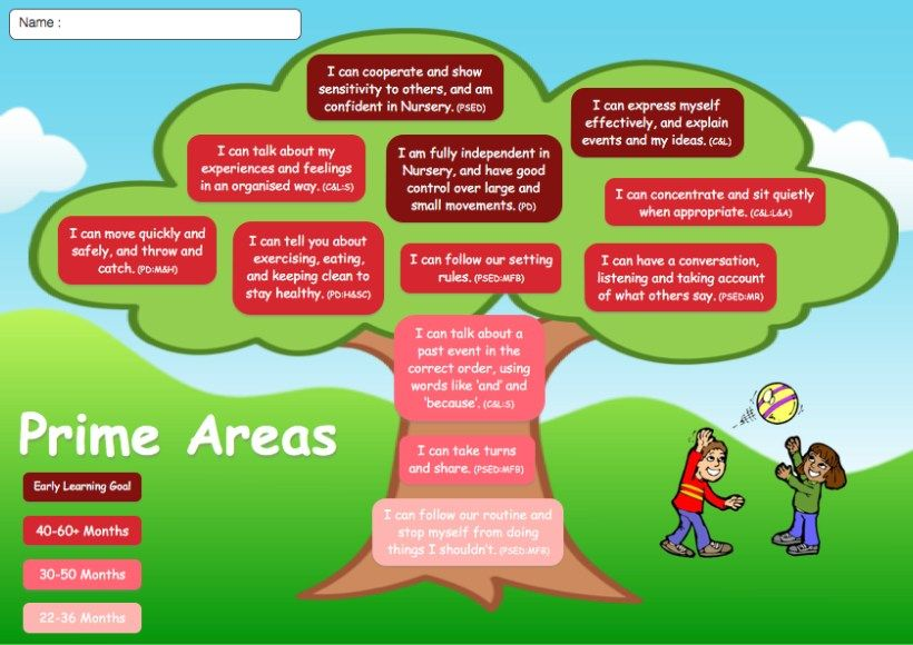 Next steps in eyfs doesnt need to be a cottage