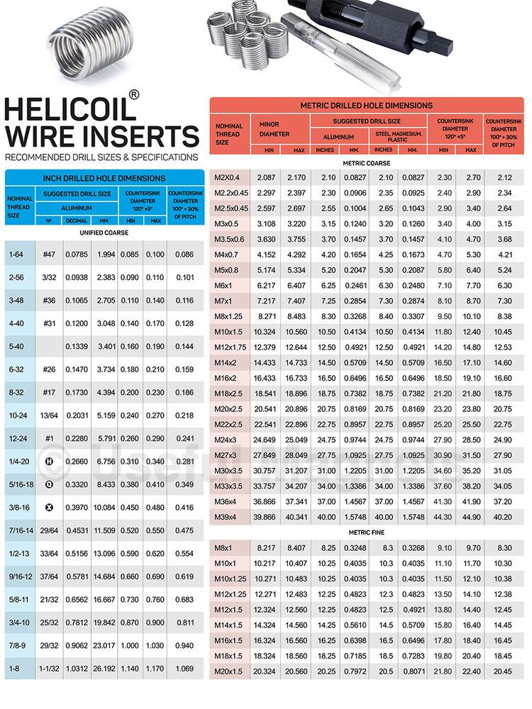 Helicoil Drill Sizes Amp Specifications Magnetic Chart 6 Quot X8 Quot Thread Repairing Drill Chart Thread