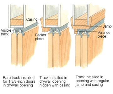 Good This Story Shows How To Install Closet Bypass Doors.