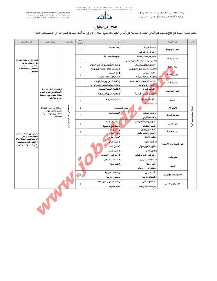 اعلان عن توظيف اساتذة مساعدين جامعة البويرة Chart Line Chart