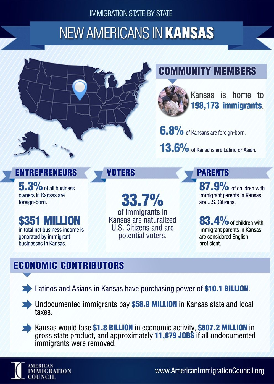 image.jpg (992×1389) Immigration, Latino, Parenting