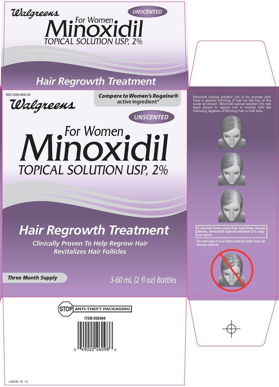 Should I use Monoxidil for hair loss?   Hair regrowth