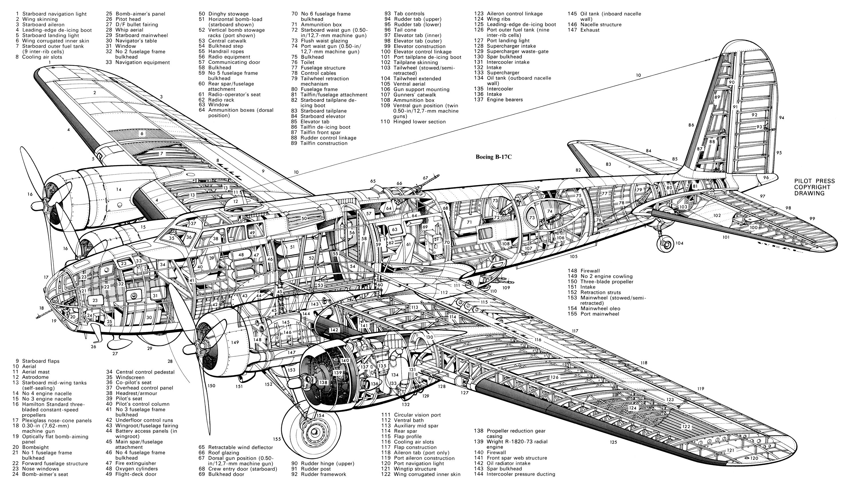 B-17 Schematic – Google Search | Boeing B-17.flying Fortress ...