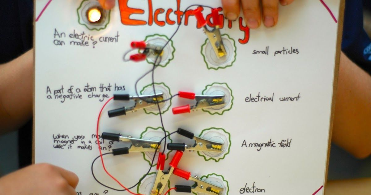 Grade 5 students used their newly acquired knowledge of electricity ...