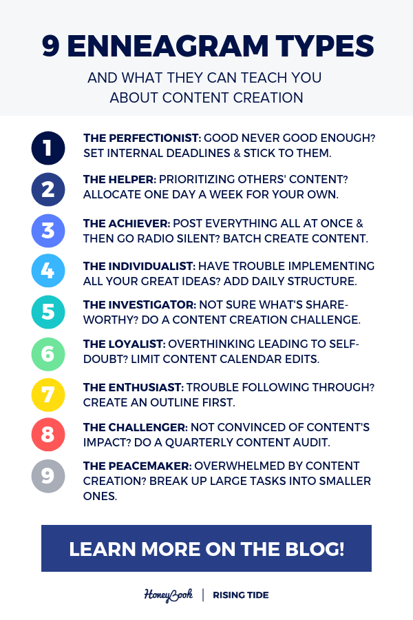 Use Your Enneagram Types to Be a Prolific Content Creator   HoneyBook