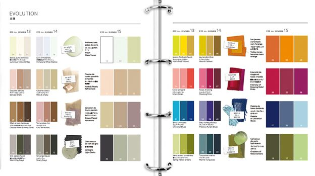 PROMOSTYL - Color Trendbook   Pantone   Pinterest ...